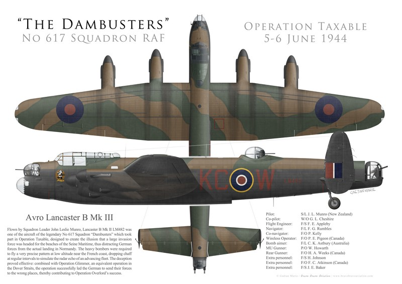 GM-423 - UK, Lancaster B III, LM482, S-L Munro, No 617 Squadron, Operation Taxable, 5 June 1944 - two views